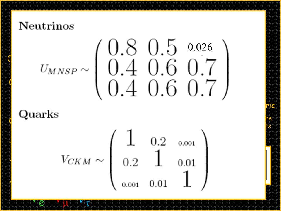 Info from neutrino oscillations