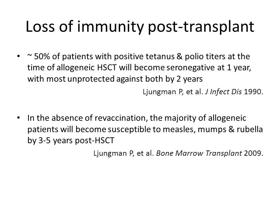 Loss of immunity post-transplant