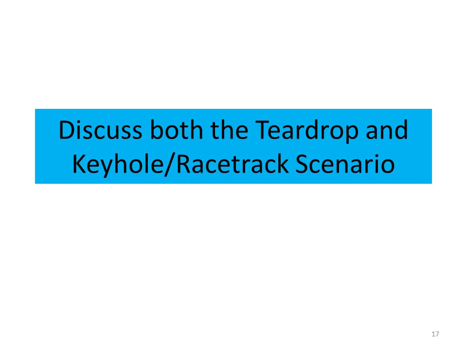 Discuss both the Teardrop and Keyhole/Racetrack Scenario