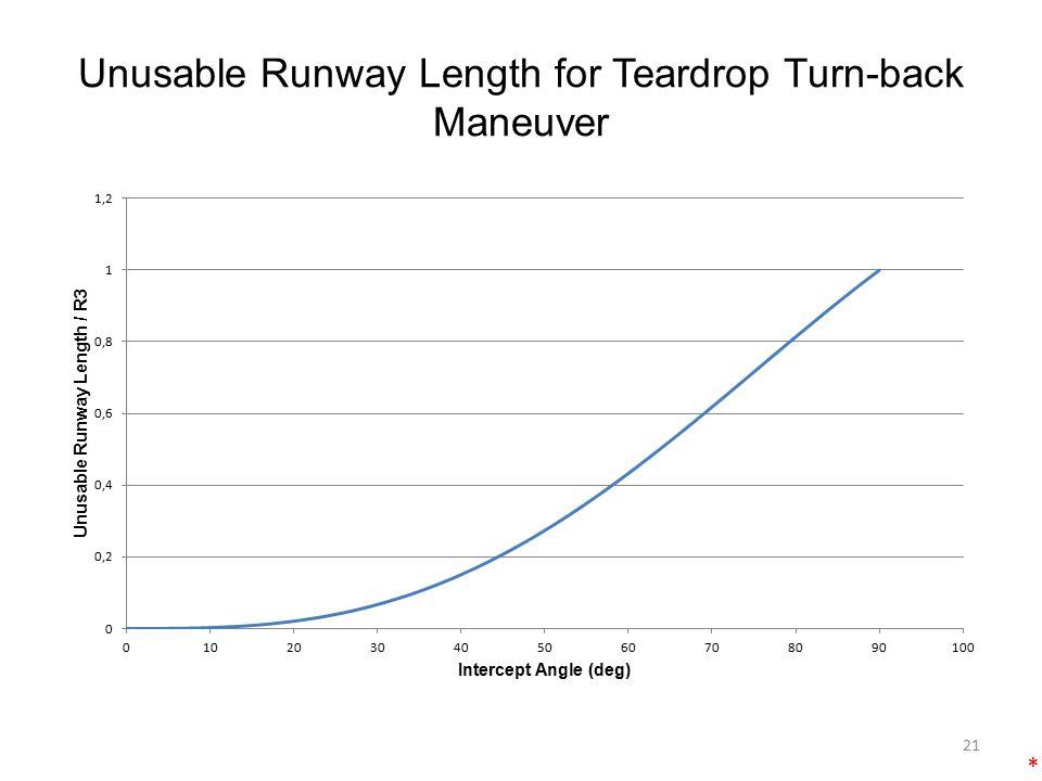 Unusable Runway Length for Teardrop Turn-back Maneuver