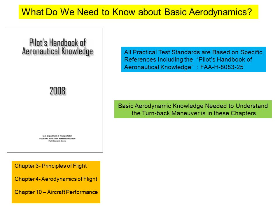 What Do We Need to Know about Basic Aerodynamics