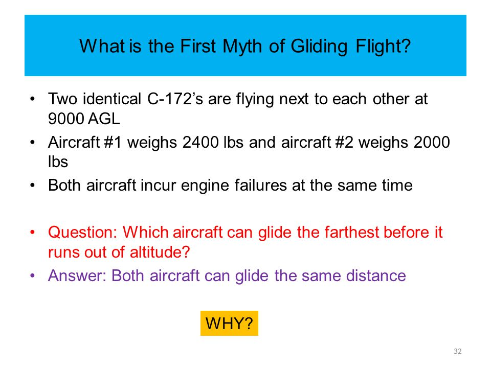 What is the First Myth of Gliding Flight