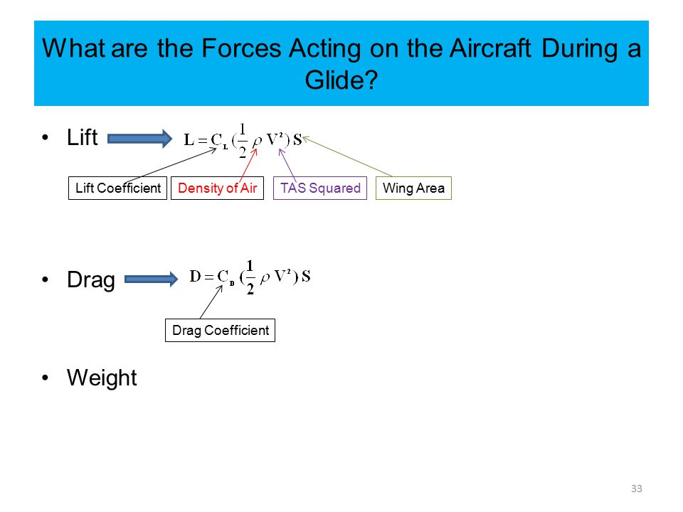 What are the Forces Acting on the Aircraft During a Glide