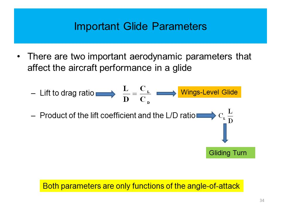 Important Glide Parameters