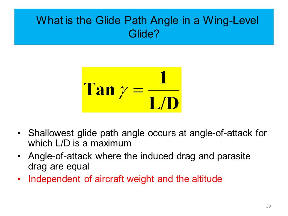What is the Glide Path Angle in a Wing-Level Glide