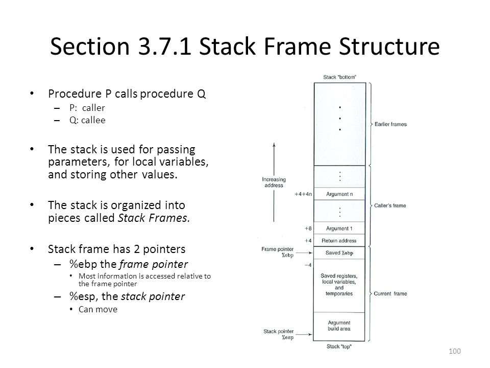 Section Stack Frame Structure