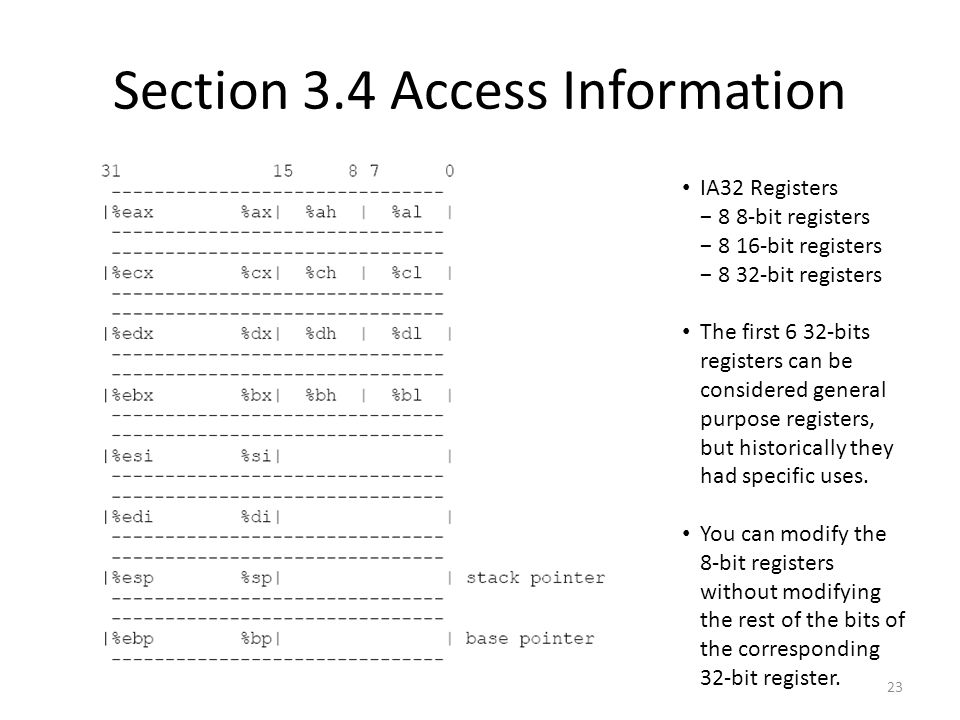 Section 3.4 Access Information