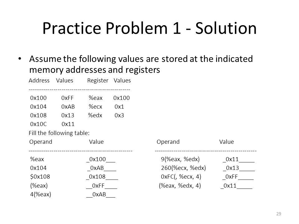 Practice Problem 1 - Solution