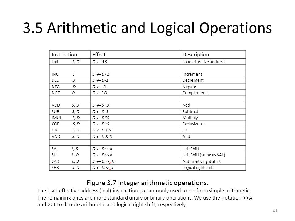 3.5 Arithmetic and Logical Operations