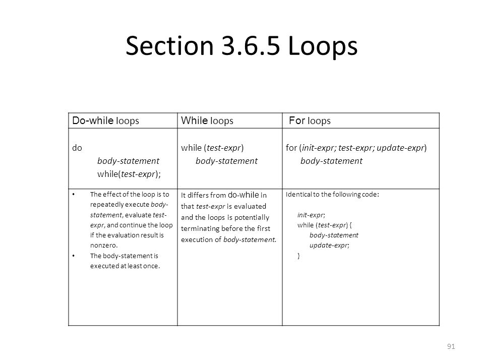 Section 3.6.5 Loops Do-while loops While loops For loops do