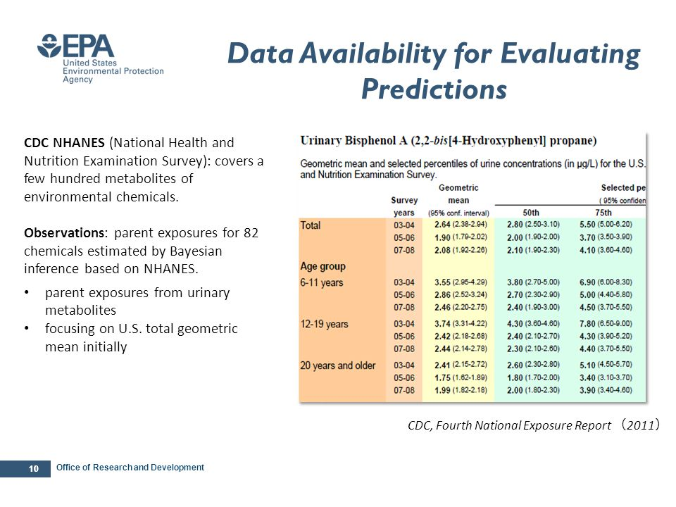 Data Availability for Model Predictions and Ground-truthing