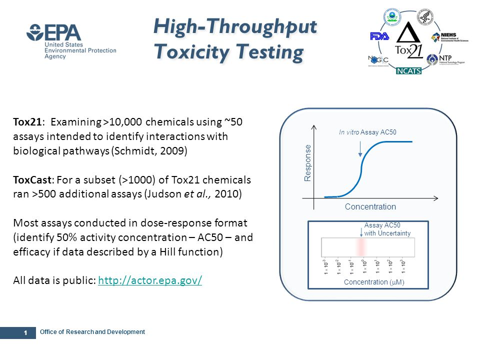 ToxCast Oral Equivalent Doses and Exposure Estimates