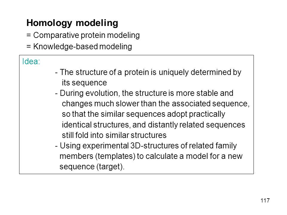 Homology modeling = Comparative protein modeling