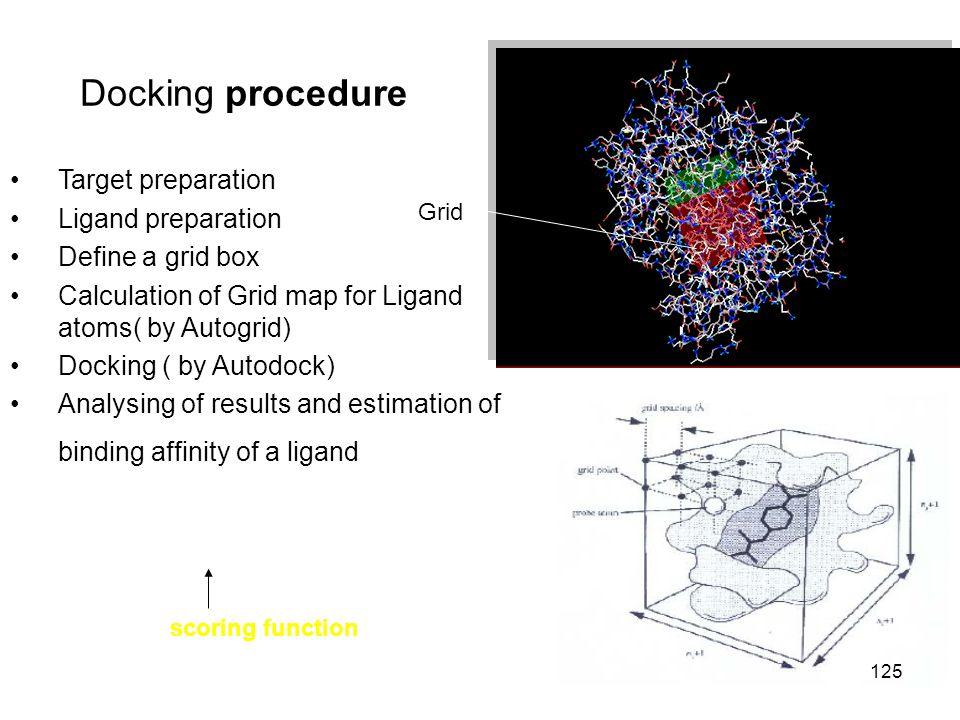 Docking procedure DGbinding = f (Interactions) Target preparation
