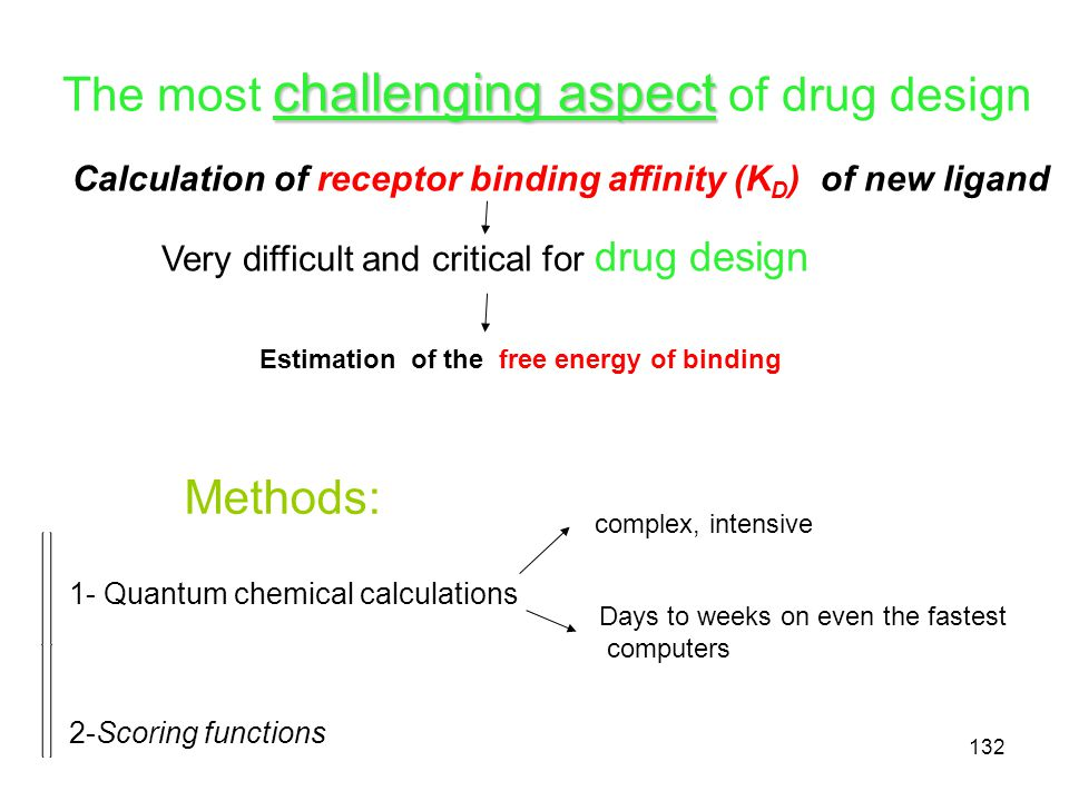 The most challenging aspect of drug design