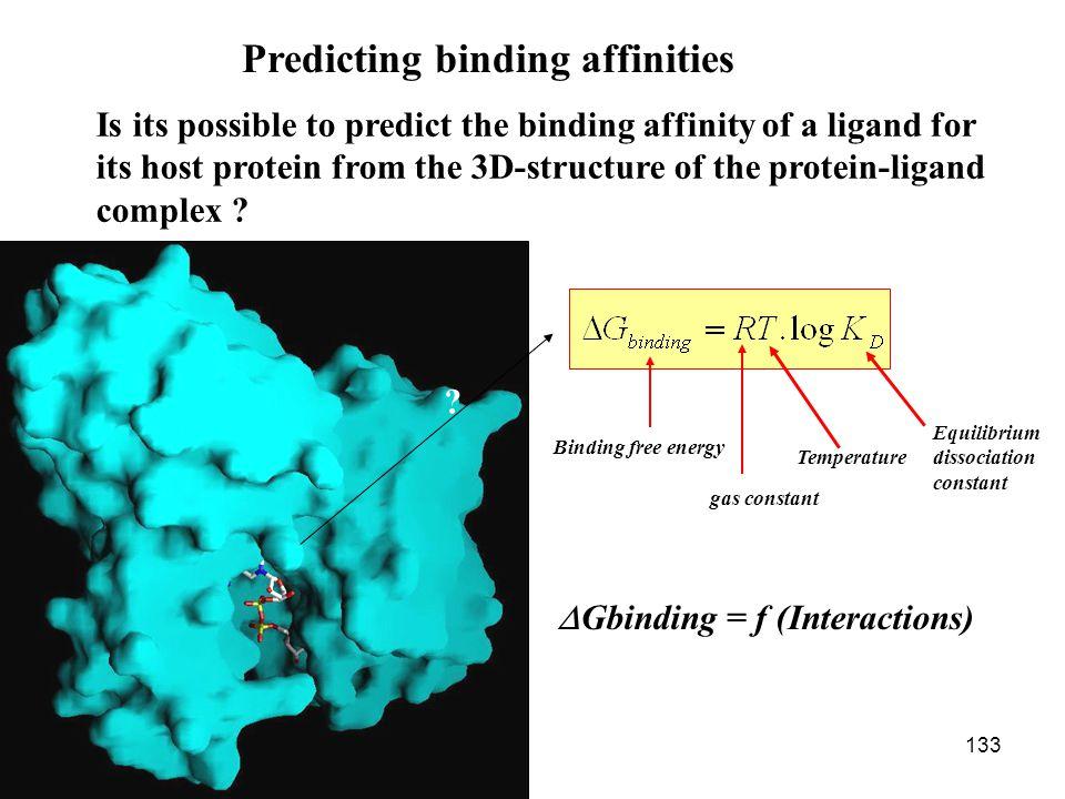 Predicting binding affinities