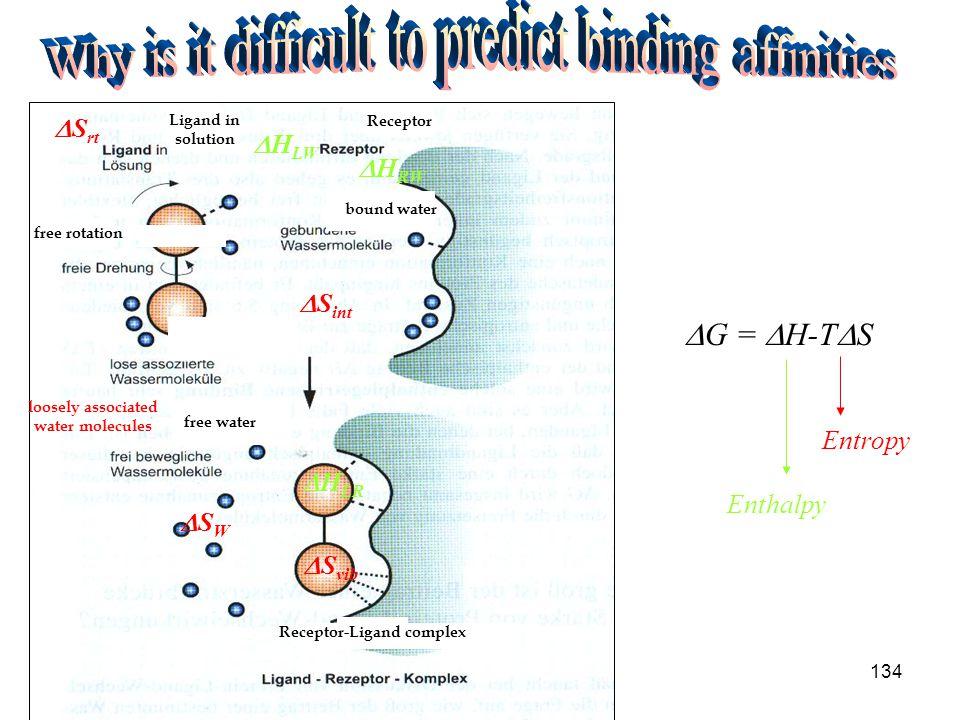 Receptor-Ligand complex