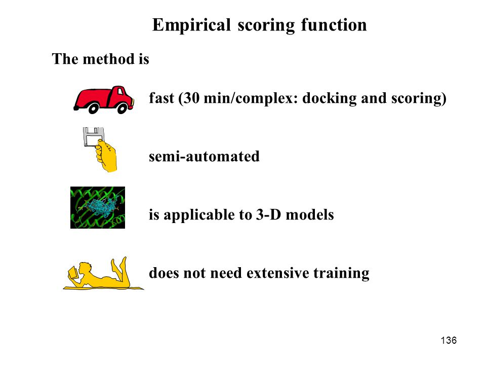 Empirical scoring function
