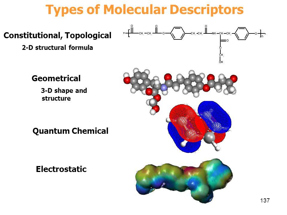 Types of Molecular Descriptors Constitutional, Topological