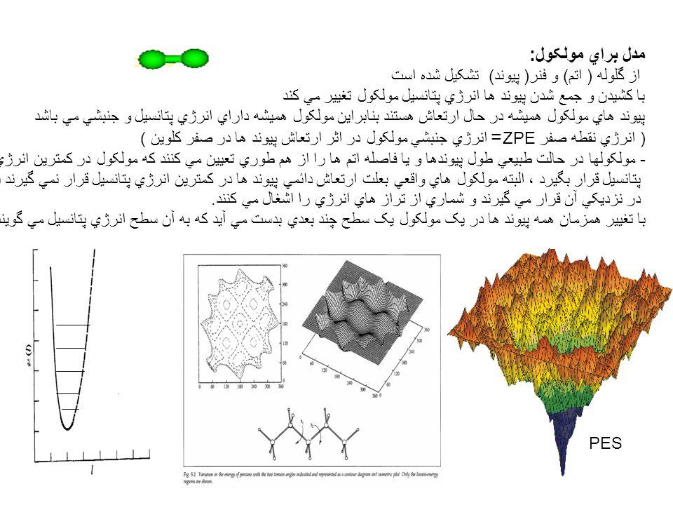 مدل براي مولکول: از گلوله ( اتم) و فنر( پيوند) تشکيل شده است
