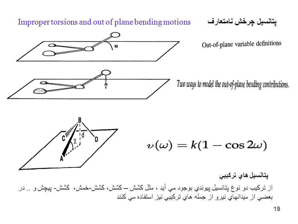 Improper torsions and out of plane bending motions