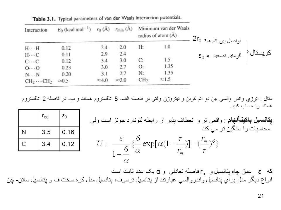 کريستال فواصل بين اتم ها. گرمای تصعيد. 2r0. ε0.