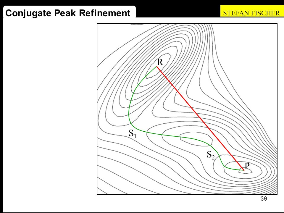 Conjugate Peak Refinement