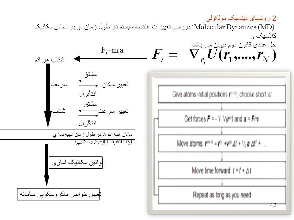 Fi=miai 2-روشهای ديناميک مولکولی