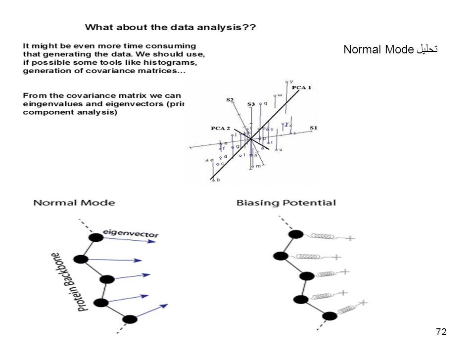 تحليل Normal Mode