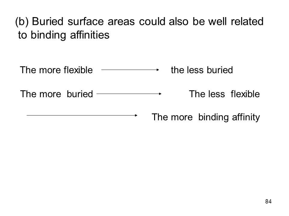 (b) Buried surface areas could also be well related