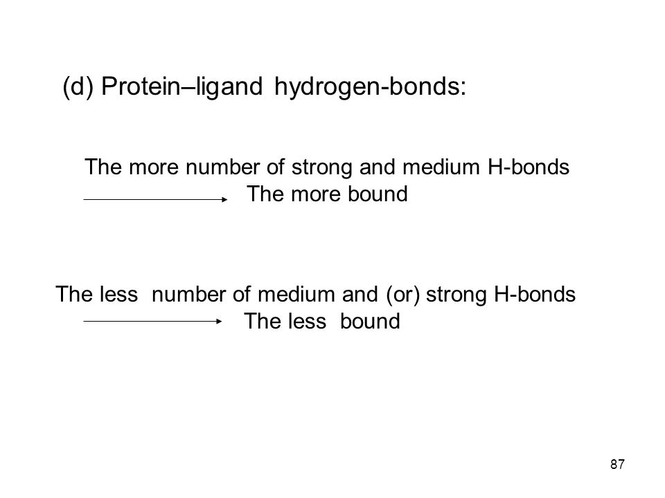 (d) Protein–ligand hydrogen-bonds: