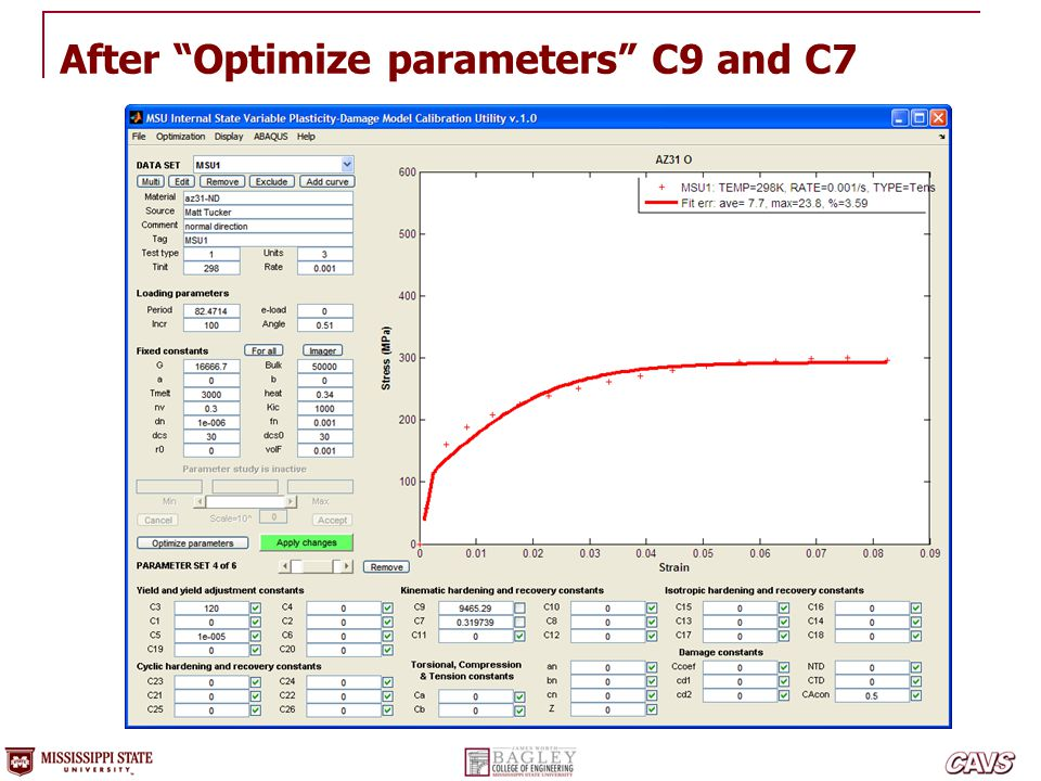 After Optimize parameters C9 and C7