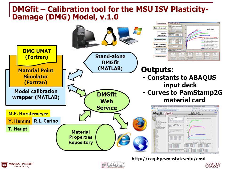 Model calibration wrapper (MATLAB) Material Properties Repository