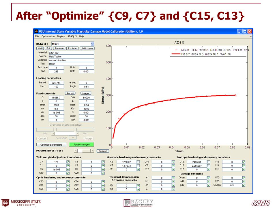 After Optimize {C9, C7} and {C15, C13}