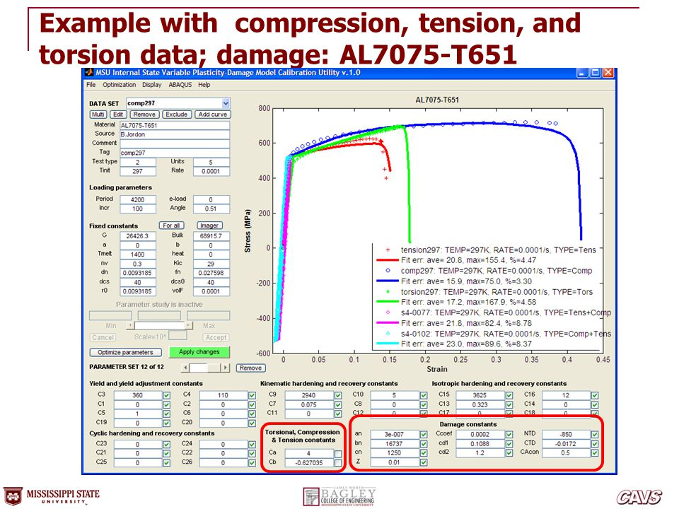Example with compression, tension, and torsion data; damage: AL7075-T651