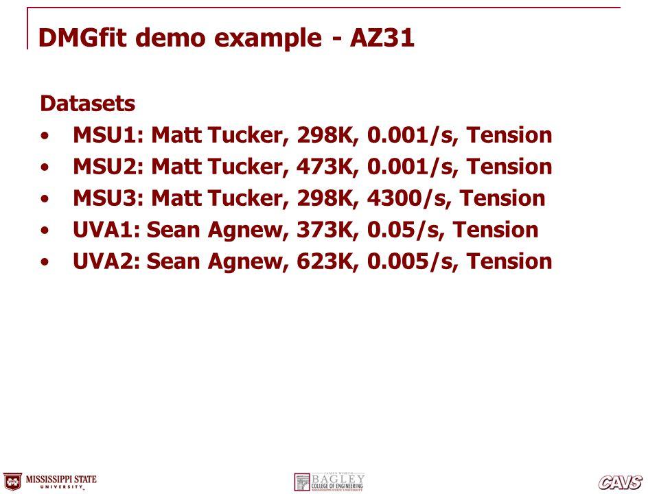 DMGfit demo example - AZ31