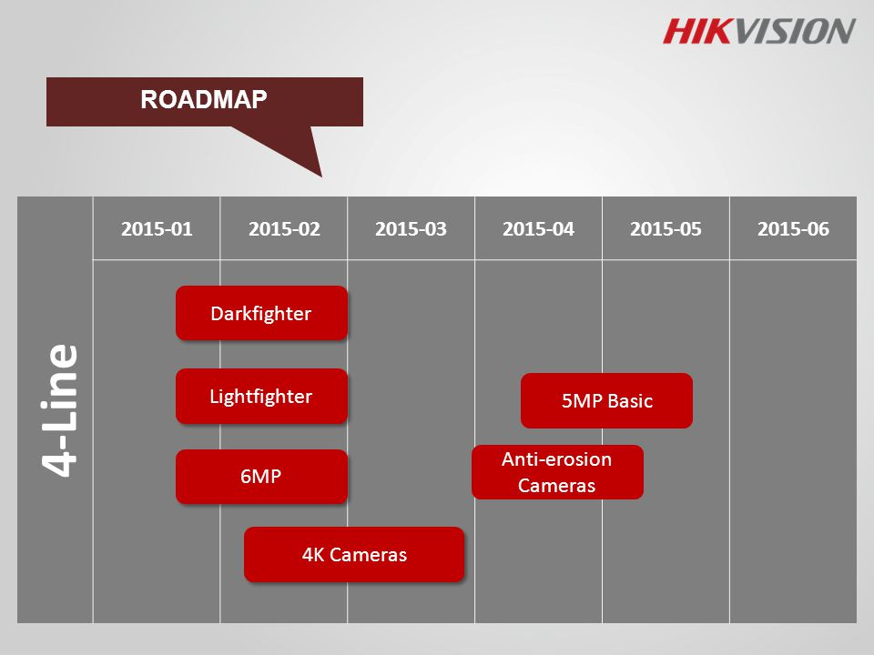 ROADMAP 4-Line. 2015-01. 2015-02. 2015-03. 2015-04. 2015-05. 2015-06. Darkfighter. Lightfighter.