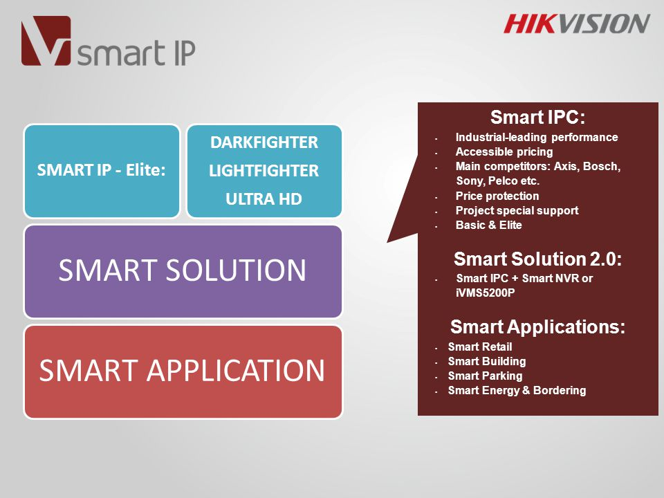 SMART SOLUTION SMART APPLICATION Smart IPC: Smart Solution 2.0: