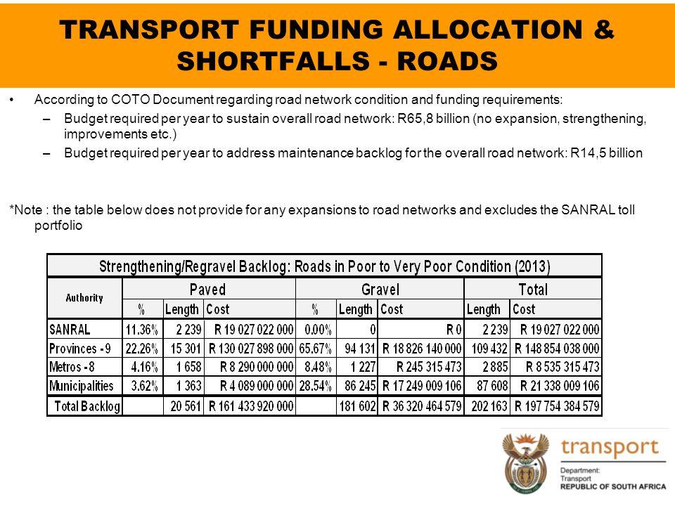 TRANSPORT FUNDING ALLOCATION & SHORTFALLS - ROADS