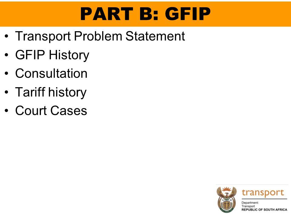 PART B: GFIP Transport Problem Statement GFIP History Consultation