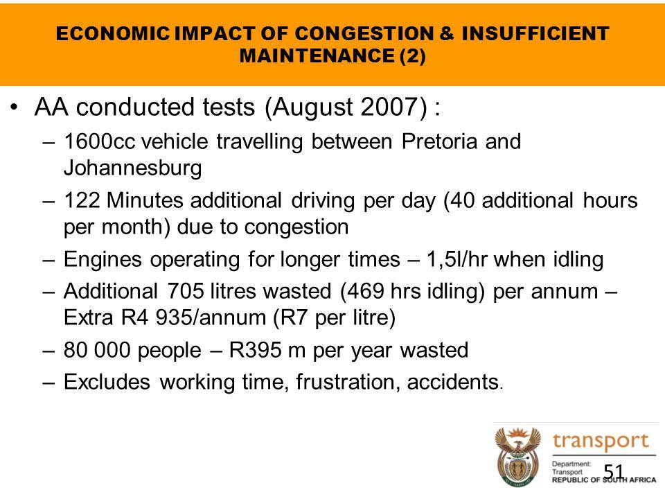 ECONOMIC IMPACT OF CONGESTION & INSUFFICIENT MAINTENANCE (2)