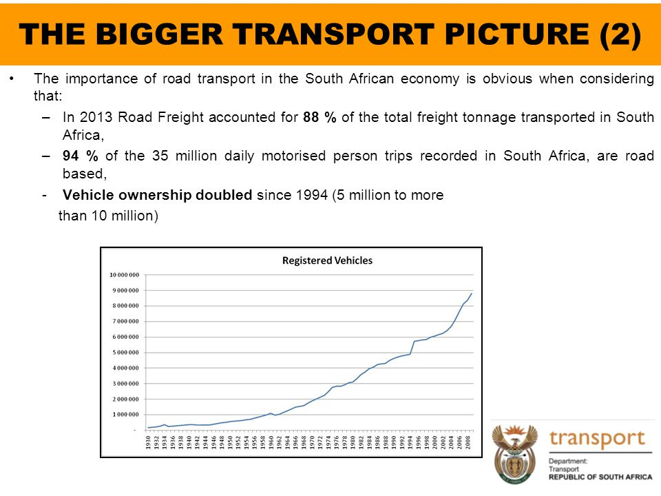 THE BIGGER TRANSPORT PICTURE (2)