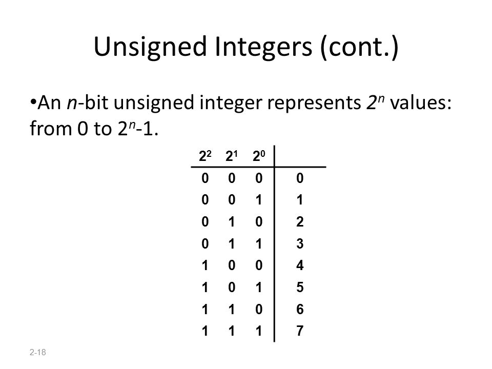 Unsigned Integers (cont.)