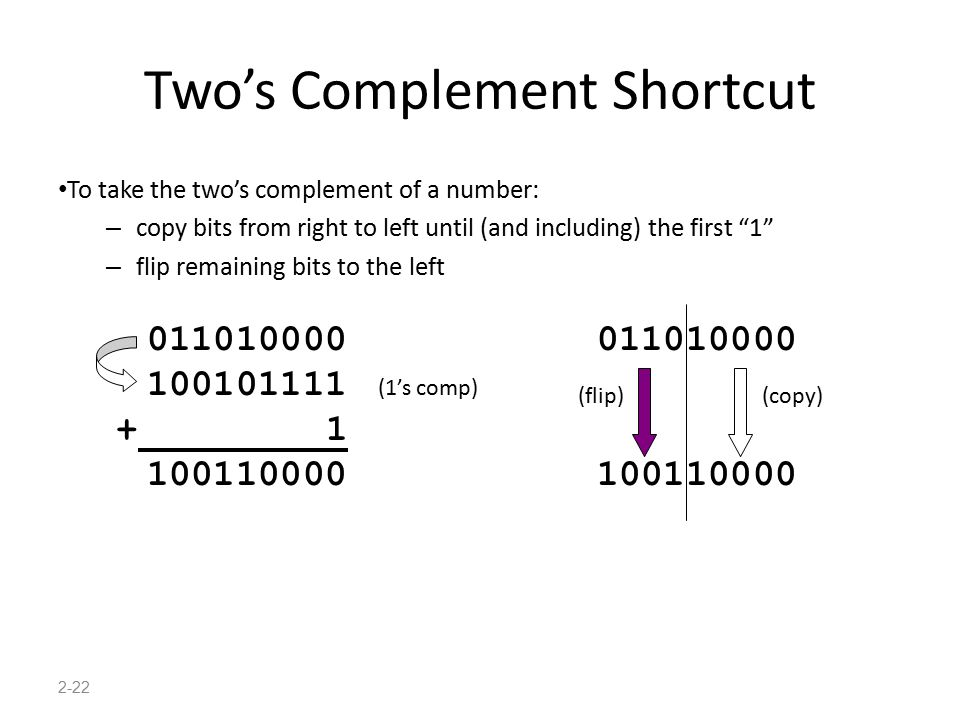 Two's Complement Shortcut