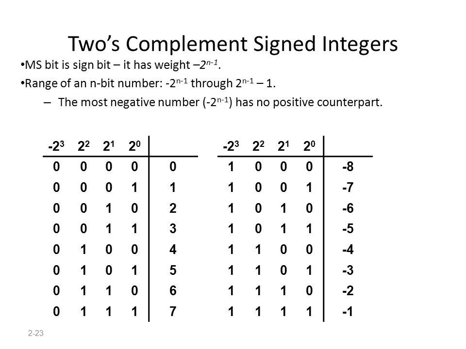 Two's Complement Signed Integers