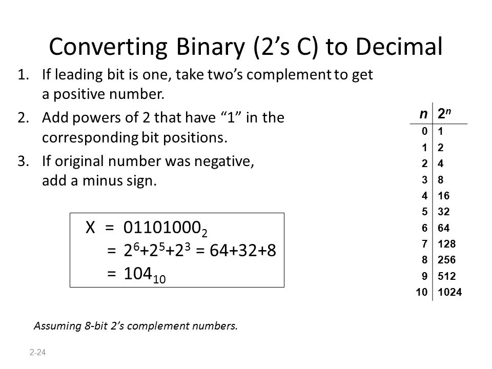 Converting Binary (2's C) to Decimal