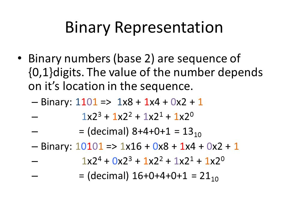 Binary Representation