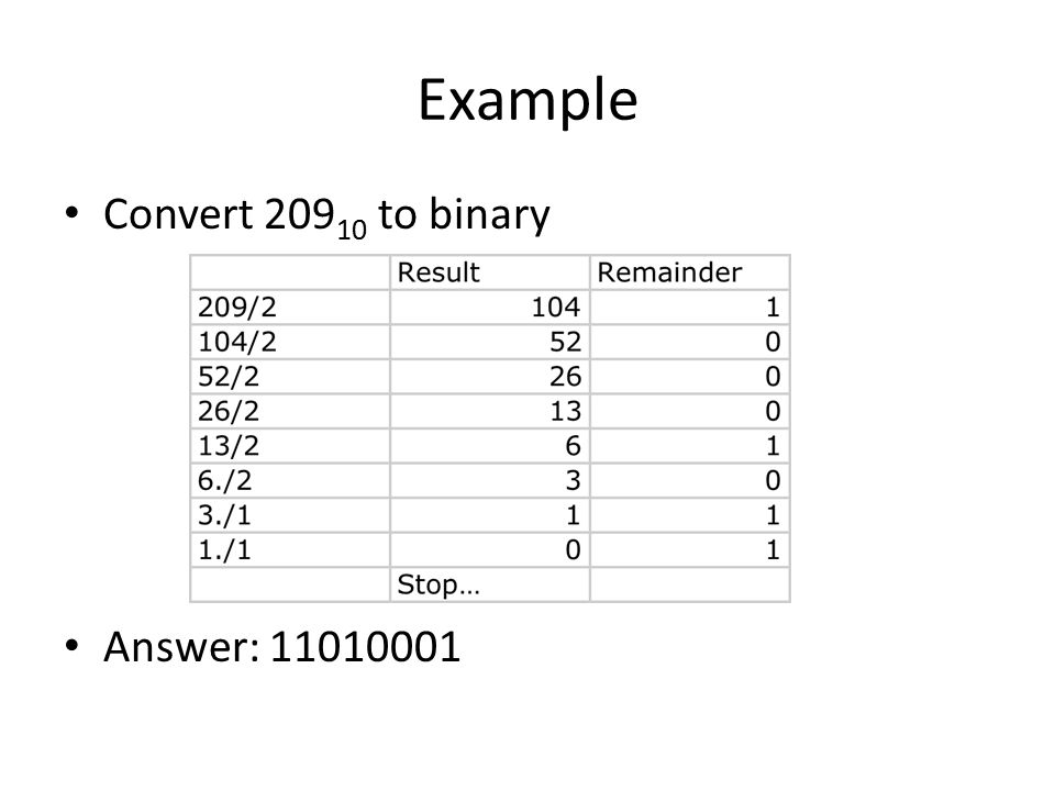 Example Convert to binary Answer: