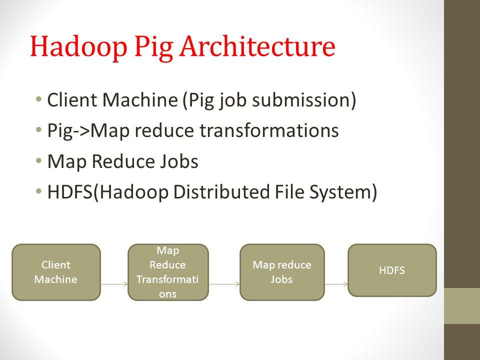 Hadoop Pig Architecture