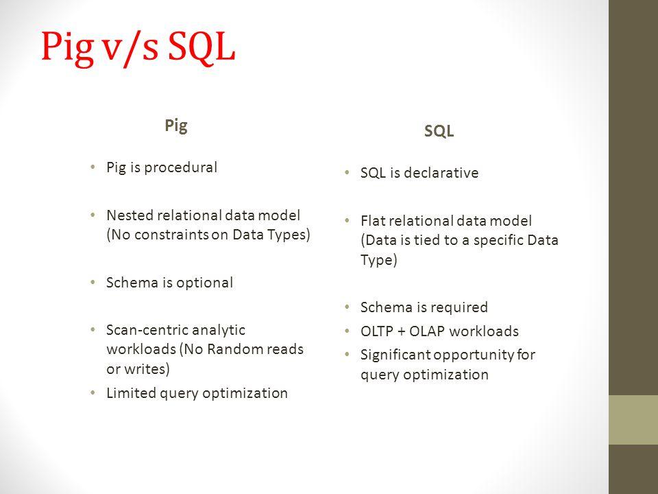 Pig v/s SQL Pig SQL Pig is procedural SQL is declarative